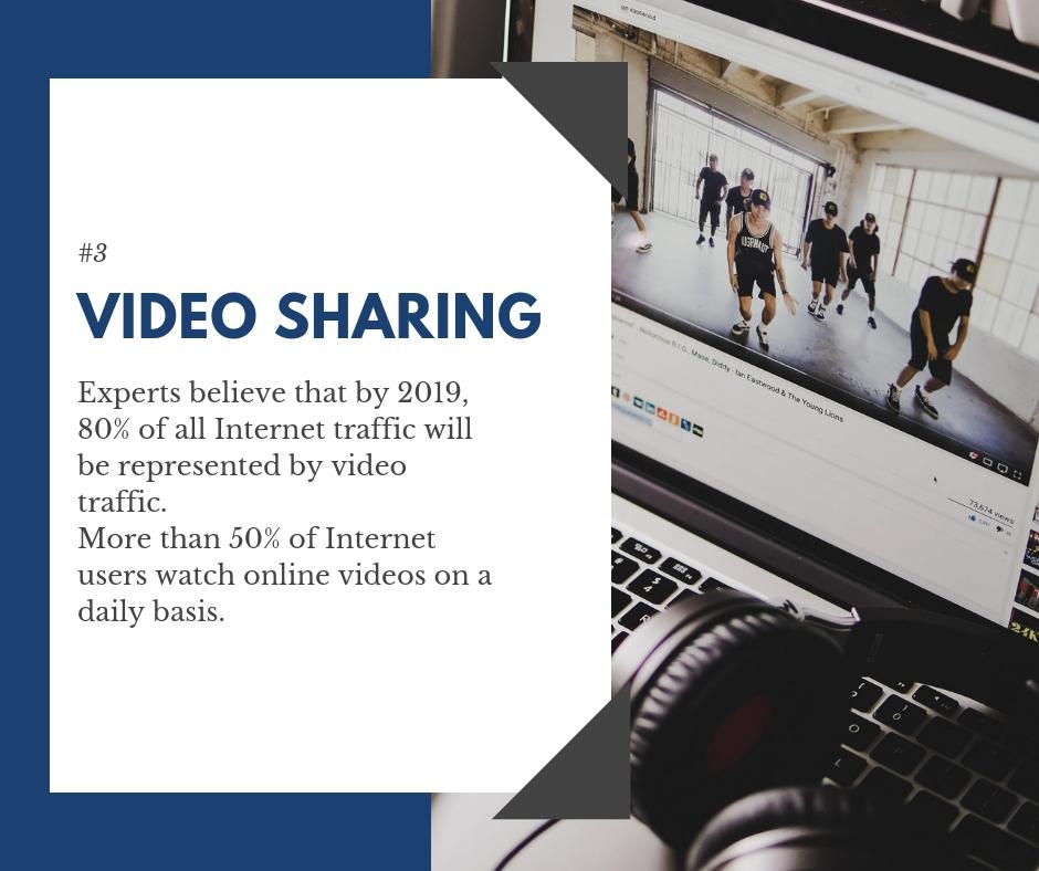 Social Media Marketing Trends for 2019 - Post66 com